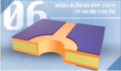 Revelação do Dry-Film (2ª metalização)